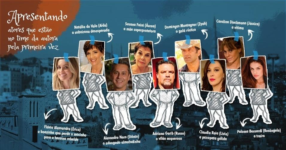Como repete muito seu elenco, são muito poucos os atores que estão trabalhando com Glória Perez pela primeira vez, como é o caso de Claudia Raia e Carolina Dieckmann