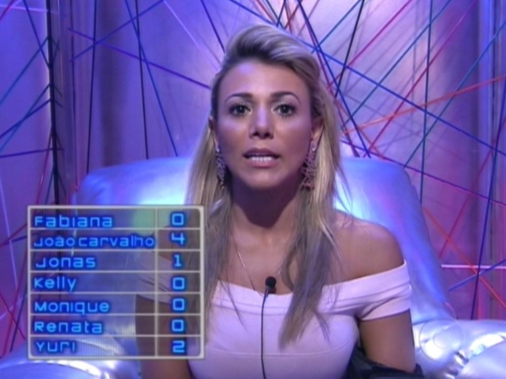 Fabiana vota em Yuri (19/2/12)
