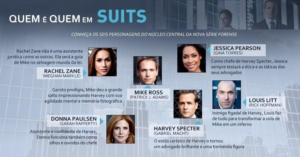 """Quem é Quem na série de televisão """"Suits"""""""
