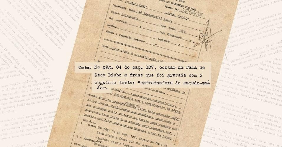 """Censores cortam frase do personagem Zeca Diabo (Lima Duarte) que se referia ao """"estado maior"""" em """"O Bem Amado"""""""