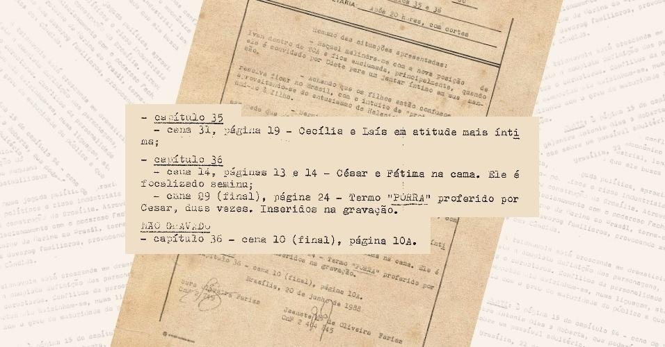 """Censores apontam cenas que deveriam ser cortadas dos capítulos 35 e 36 da novela """"Vale Tudo""""; um deles era a do casal de lésbicas vivido por Cristina Prochaska e Lala Deheinzelin"""