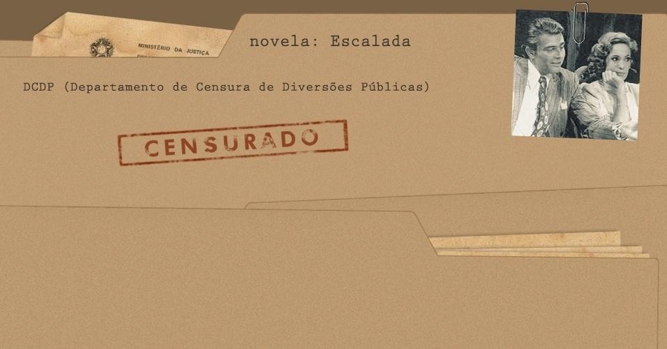 """Arquivo da censura da novela """"Escalada"""""""