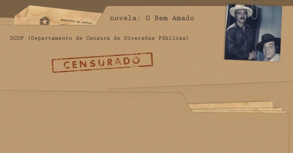 """Arquivo da censura da novela """"O Bem Amado"""""""