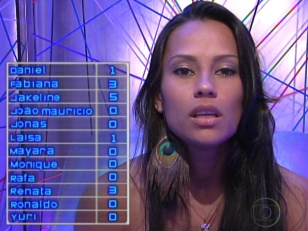 Kelly vota em Renata (15/1/12)