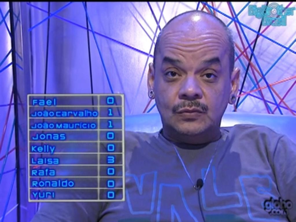 João Carvalho vota em João Maurício (5/2/12)