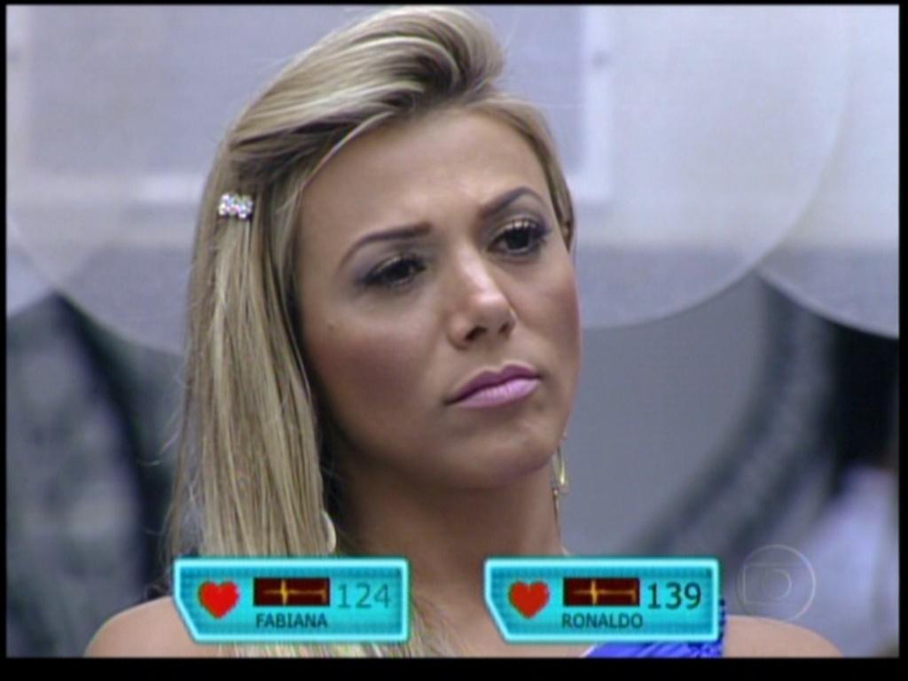 Fabiana espera resultado da votação (7/2/12)