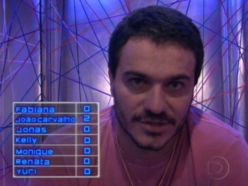 Rafa vota em João Carvalho (19/2/12)