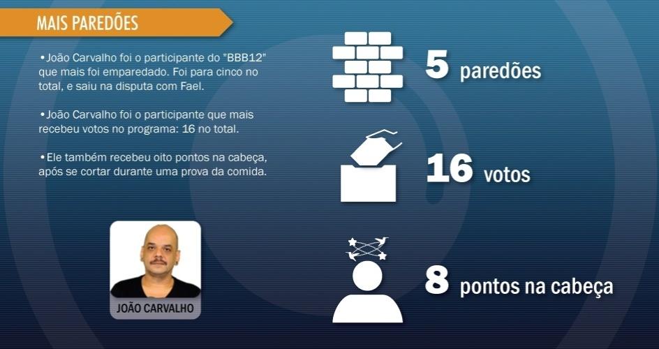 Infográfico estatística 7